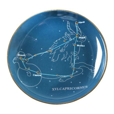 Constellation Horoscope Plates