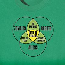 ZOMBIES, ROBOTS AND ALIENS SHIRT