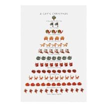 12 Days Of Christmas Pet Dish Towels - Cat